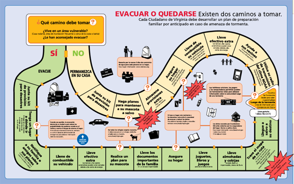 espanol-evacuation-path